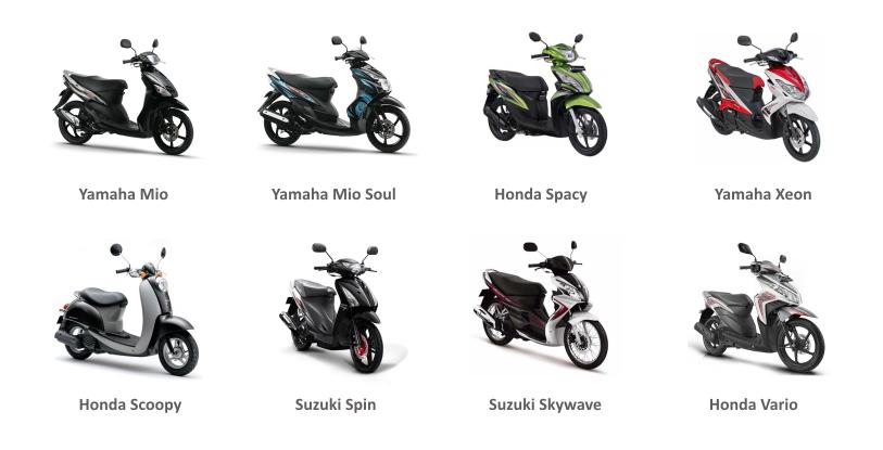 ANDIES Rental Motor Jogja Nyewain